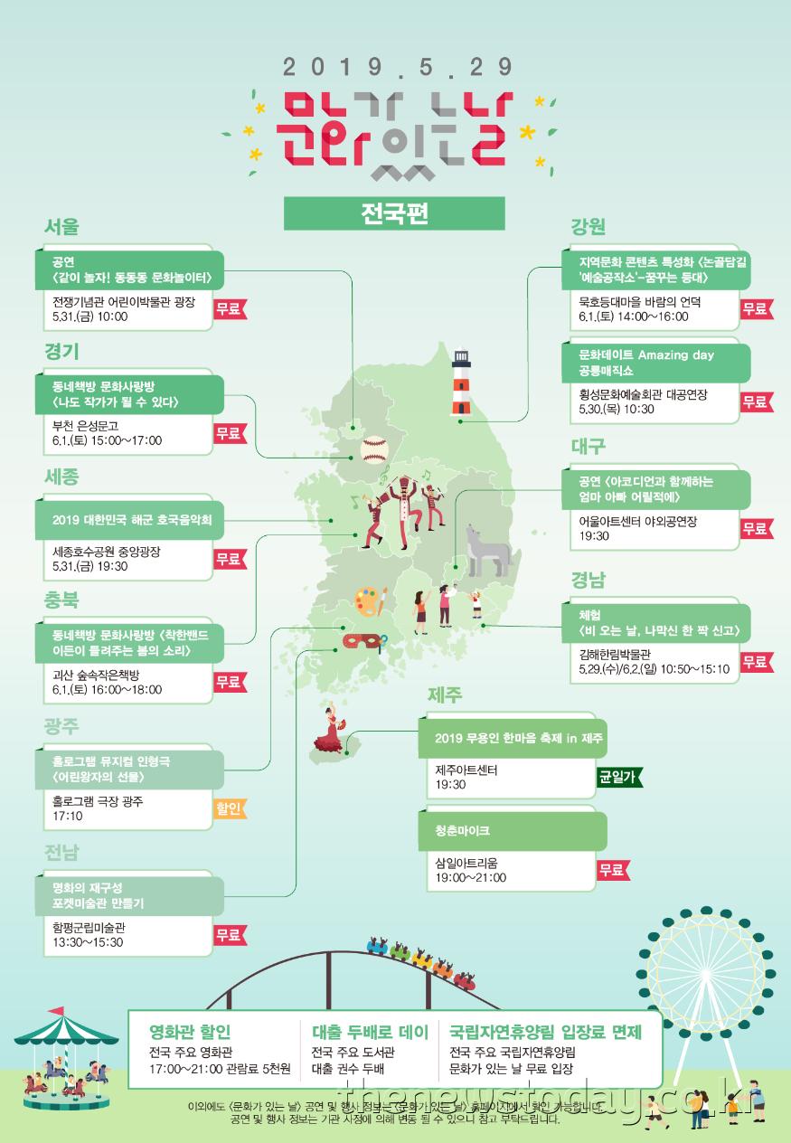 1. 5월 문화가 있는 날 지도_전국편.png