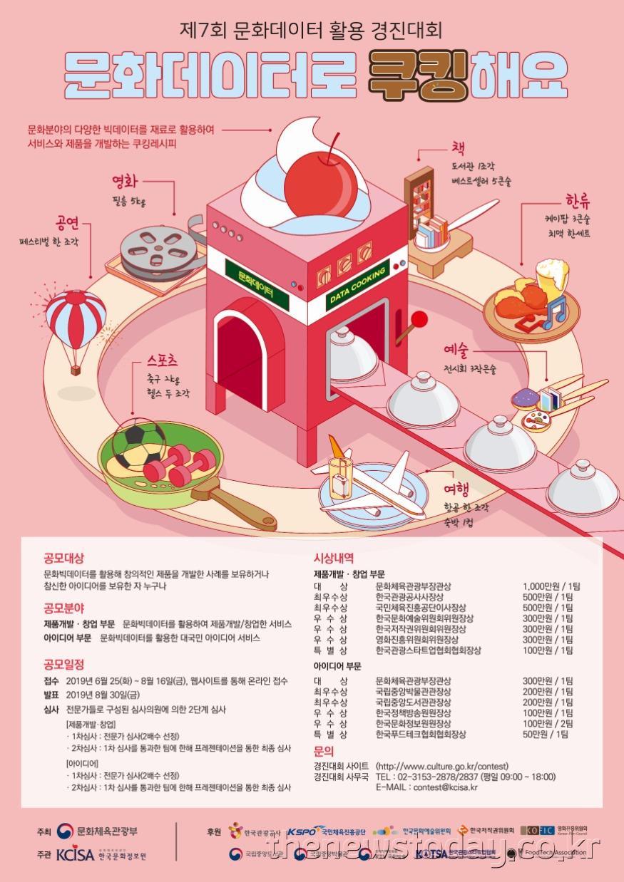 제7회 문화데이터 활용 경진대회 포스터.jpg